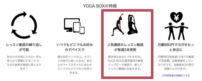 YOGABOXデメリット