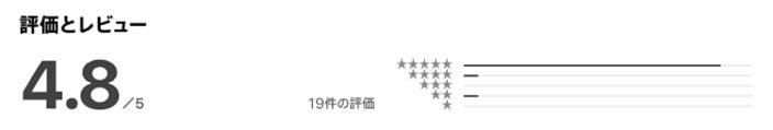 minefitアプリ評価
