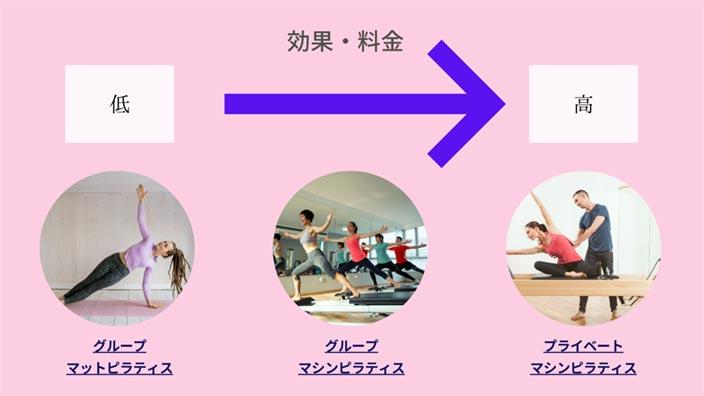 pilates-effect
