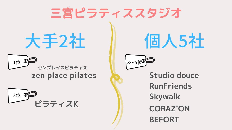 sannomiya-pilatesstudio7