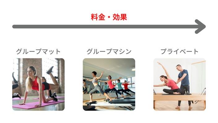 pilates-type